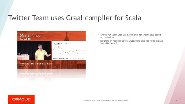 Copyright © 2019, Oracle and/or its affiliates. All rights reserved. | 9 Twitter Team uses Graal compiler for Scala • Twit...