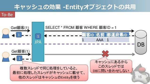 キャッシュの効果 -Entityオブジェクトの共用 16 DB SELECT * FROM 顧客 WHERE 顧客ID = 1 JPA Get顧客(1) 1 顧客ID 名前 都道府県ID 1 AAA 1 複数スレッドで同じ処理をしていると、 最...