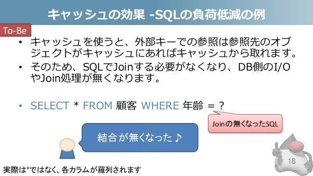 キャッシュの効果 -SQLの負荷低減の例 • キャッシュを使うと、外部キーでの参照は参照先のオブ ジェクトがキャッシュにあればキャッシュから取れます。 • そのため、SQLでJoinする必要がなくなり、DB側のI/O やJoin処理が無くなりま...