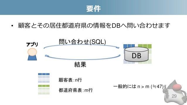 要件 • 顧客とその居住都道府県の情報をDBへ問い合わせます 29 DB 顧客表:n行 都道府県表:m行 一般的には n > m (≒47) 問い合わせ(SQL) 結果 アプリ