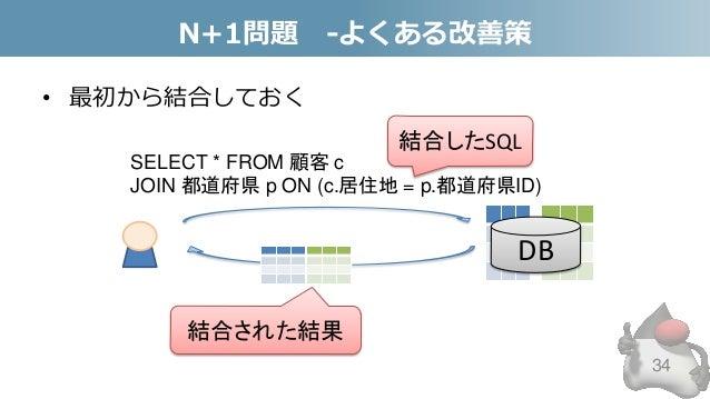 N+1問題 -よくある改善策 • 最初から結合しておく 34 DB SELECT * FROM 顧客 c JOIN 都道府県 p ON (c.居住地 = p.都道府県ID) 結合された結果 結合したSQL