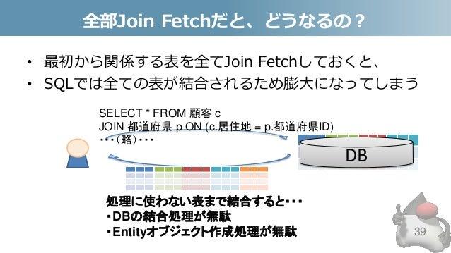 全部Join Fetchだと、どうなるの? • 最初から関係する表を全てJoin Fetchしておくと、 • SQLでは全ての表が結合されるため膨大になってしまう 39 SELECT * FROM 顧客 c JOIN 都道府県 p ON (c....
