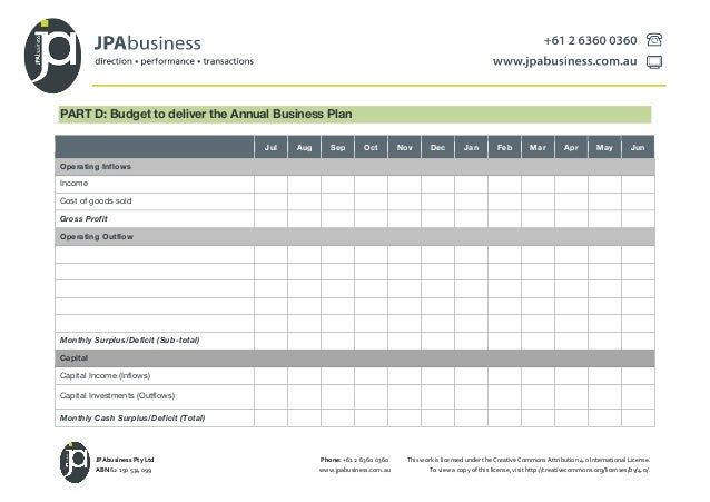Annual Business Plan Template Insssrenterprisesco - Budget for business plan template