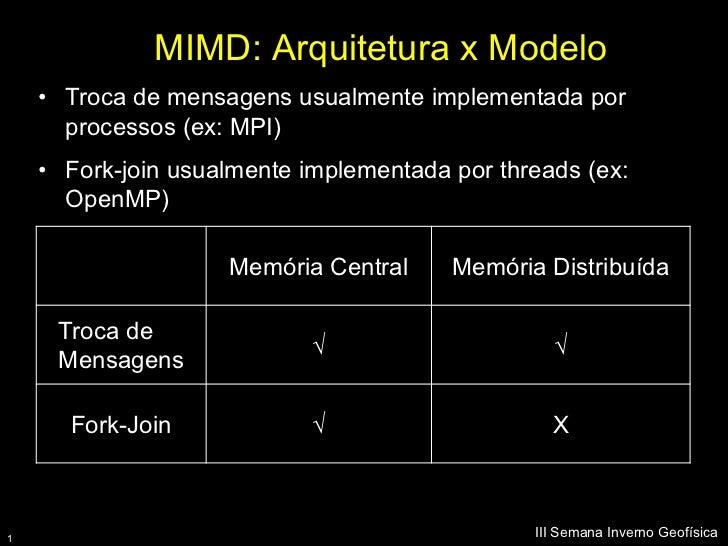 MIMD: Arquitetura x Modelo    • Troca de mensagens usualmente implementada por      processos (ex: MPI)    • Fork-join usu...