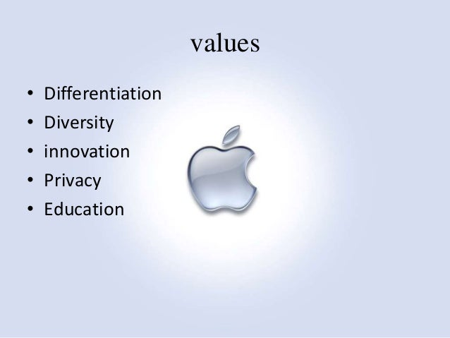 ipod to ipad innovation and entrepreneurship at apple case study Mba 4641 apple case study m00432262 ipod to ipad : innovation and entrepreneurship in terms of ipad, apple was a.