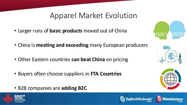 Apparel & Textile Sourcing Evolution - Trends in The USA + China Mar…