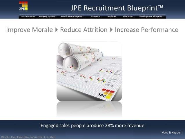 © John Paul Executive Recruitment Limited© John Paul Executive Recruitment Limited Engaged sales people produce 28% more r...
