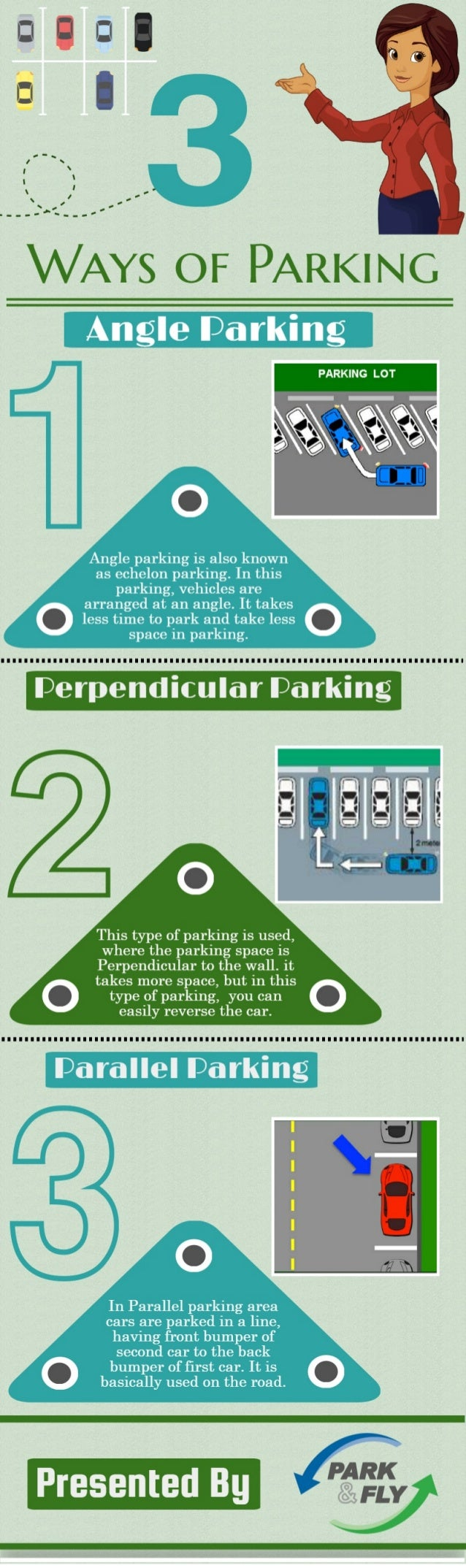 Three Ways of Parking