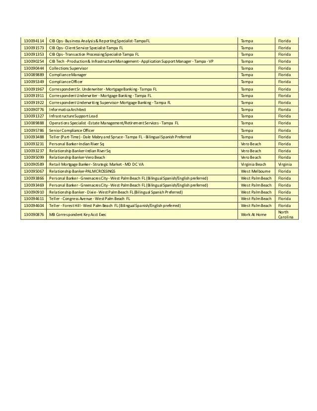 Insurance Underwriting jobs in Fort Lauderdale, FL