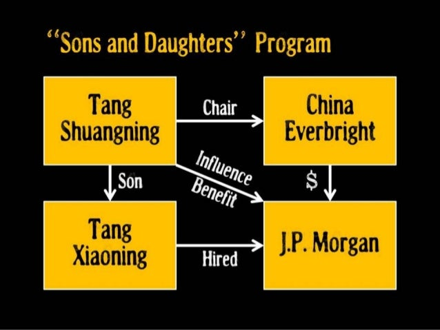 J.P. Morgan and the Princelings of China by @ericpesik Slide 3