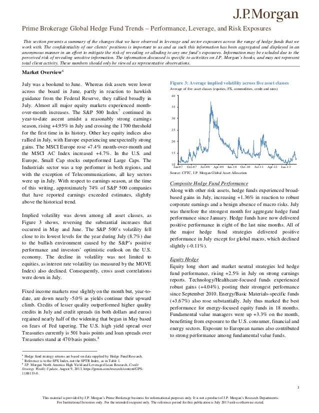 Jpm Morgan Funds Jpm Prime Brokerage Global Hedge Fund