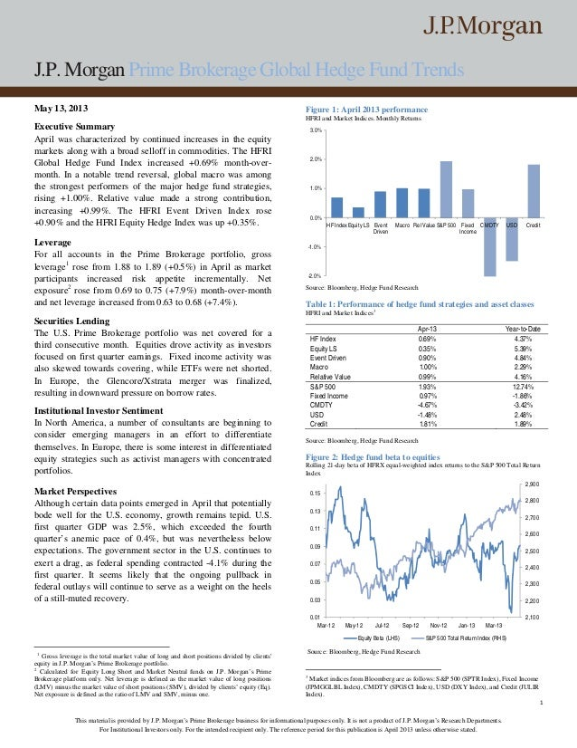 J.P. Morgan Prime Brokerage Global Hedge Fund Trends1 This material is provided by J.P. Morgan's Prime Brokerage business ...