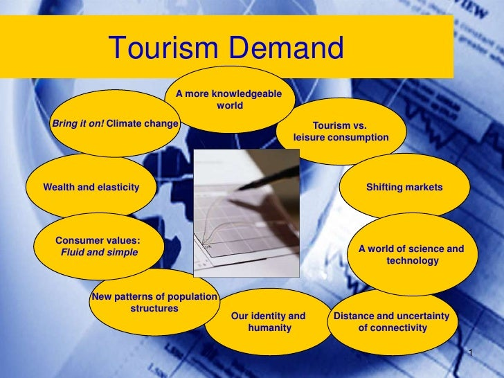 Tourism Demand<br />A more knowledgeable <br />world<br />Bring it on! Climate change<br />Tourism vs. <br />leisure consu...