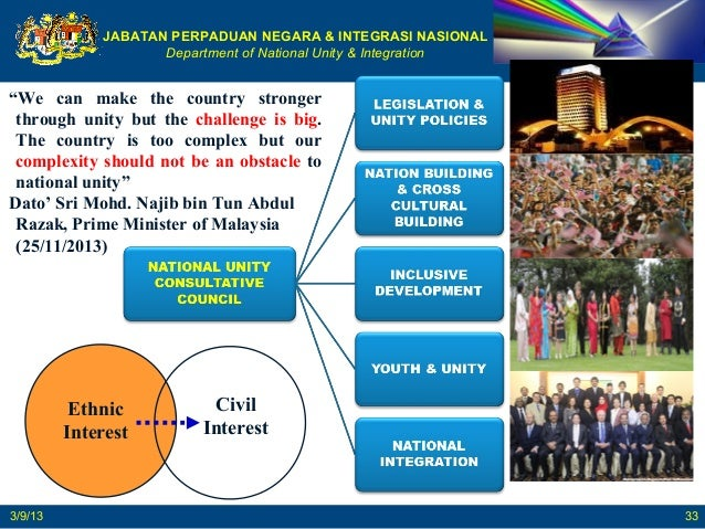 """obstacle to national integration in malaysia Debating education for nation building in malaysia: national school  3) vernacular school as segregative and divisive obstacle to unity  """"chinese society is against the idea of integration school like the sekolah wawasan [vision school."""