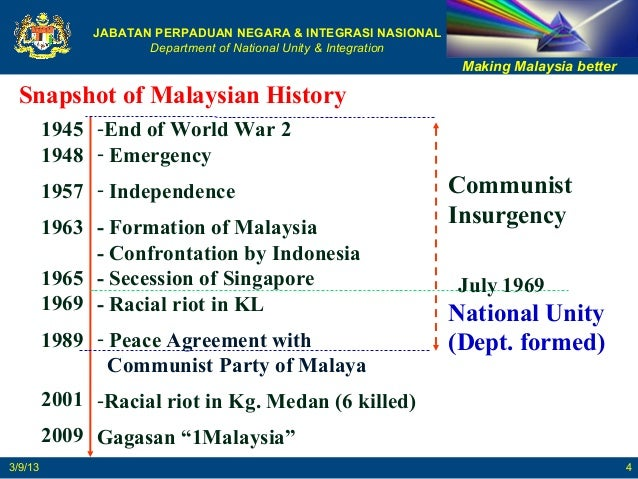 racial integration malaysia About the economic growth and development of malaysia, focusing on increased integration of its three separate cultures, but stressing the need for greater racial integration and way that bigger.