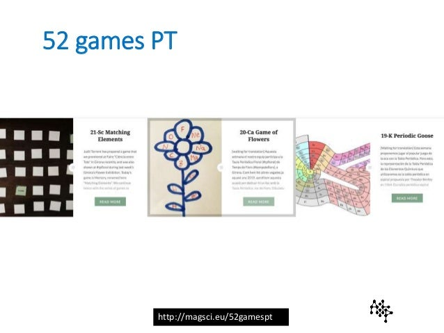 52 games with the Periodic Table