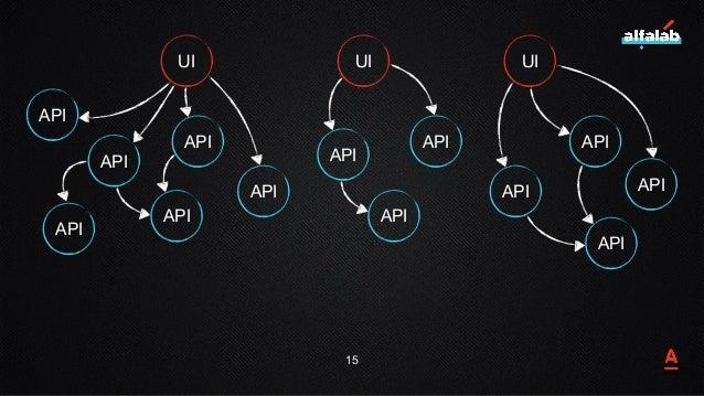 15 UI UI UI API API API API API API API API API API API API API