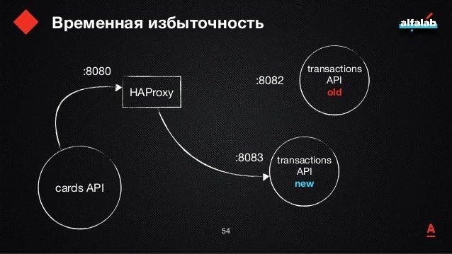 Ну норм чо 55 cards API HAProxy transactions API new :8080 :8083