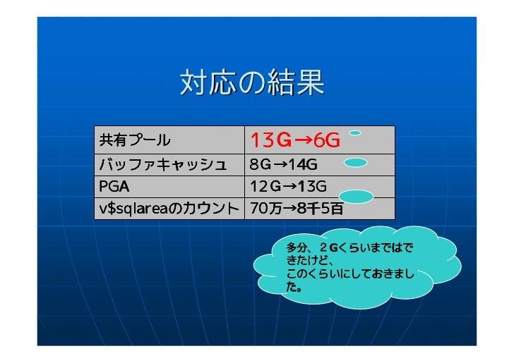 対応の結果共有プール共有プール         13G              13G→6Gバッファキャッシュ 8G→14GPGA            12G               12G→13Gv$sqlareaのカウント 70万→...