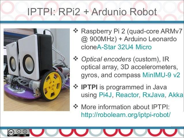 Reactive java robotics iot jprime