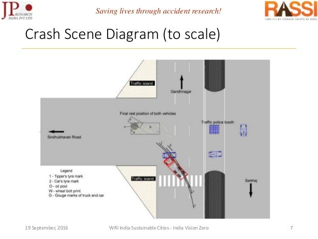 Crash Investigation and Black Spot Assessment