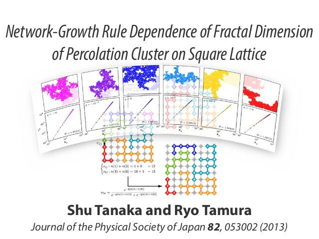 Network-Growth Rule Dependence of Fractal Dimension of Percolation Cluster on Square Lattice  Shu Tanaka and Ryo Tamura Jo...