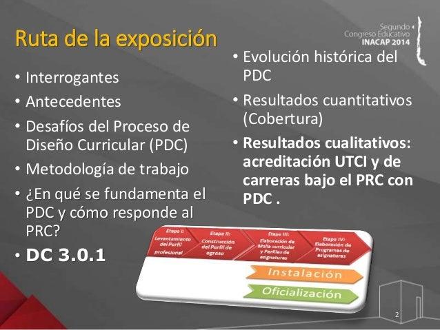 Congreso Educativo INACAP 2014 - Jessica Püschell, Claudia Yañez Slide 2