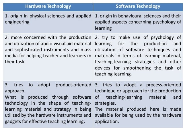 difference between educational technology and instructional technology pdf