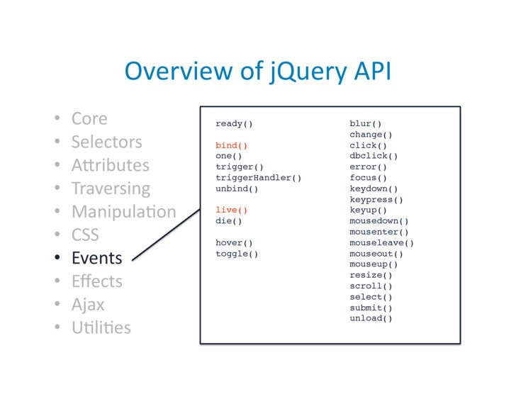 Devdays seattle jquery intro for developers - Jquery resize div ...