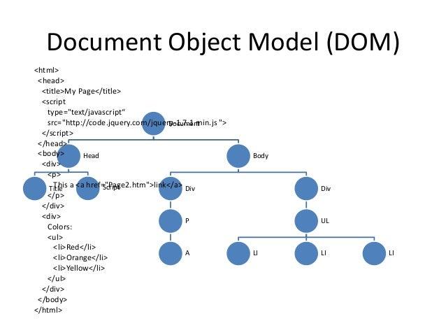 "Document Object Model (DOM)<html> <head>  <title>My Page</title>  <script    type=""text/javascript""    src=""http://code.jq..."