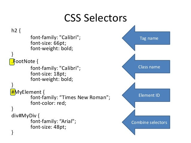 "CSS Selectorsh2 {       font-family: ""Calibri"";               Tag name       font-size: 66pt;       font-weight: bold;}.Fo..."