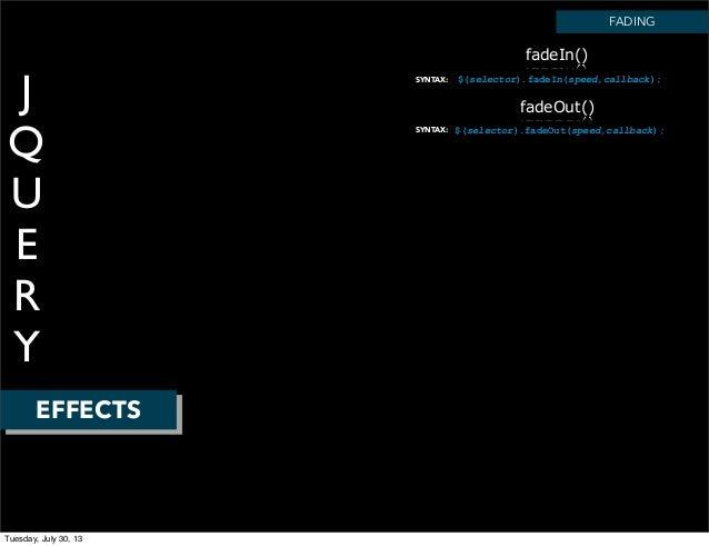 J Q U E R Y EFFECTS SYNTAX: FADING $(selector).fadeIn(speed,callback); fadeIn() SYNTAX: $(selector).fadeOut(speed,callback...