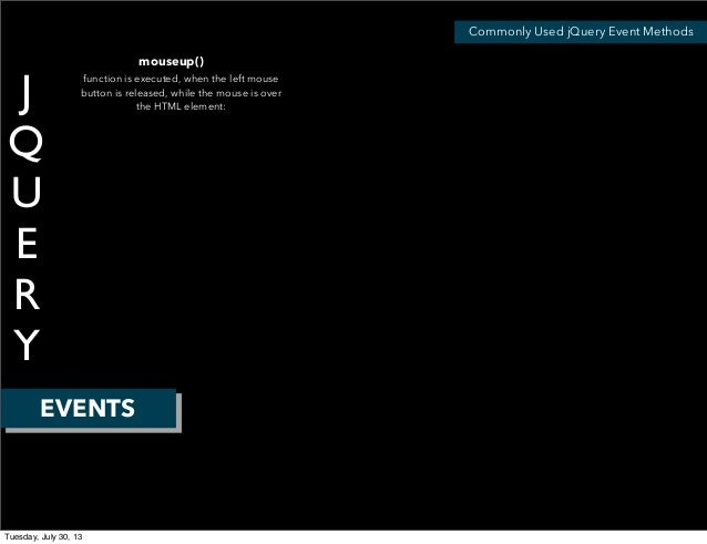 J Q U E R Y EVENTS Commonly Used jQuery Event Methods mouseup() function is executed, when the left mouse button is relea...