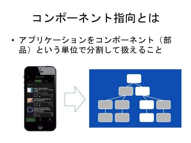 コンポーネント指向とは • アプリケーションをコンポーネント(部 品)という単位で分割して扱えること