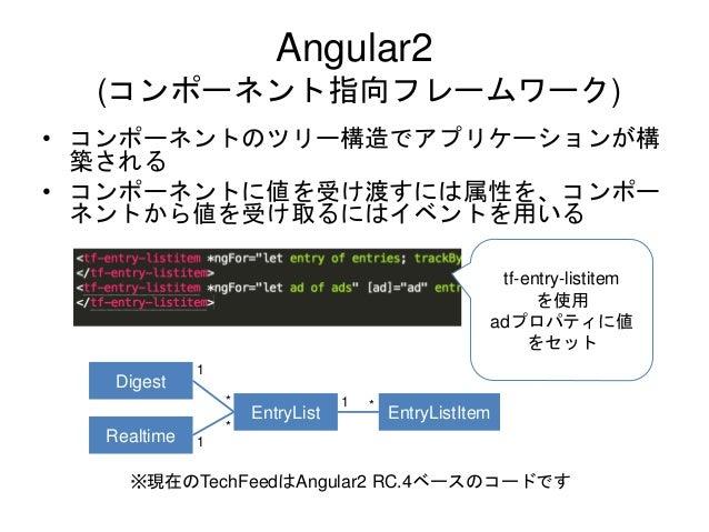 Angular2 (コンポーネント指向フレームワーク) • コンポーネントのツリー構造でアプリケーションが構 築される • コンポーネントに値を受け渡すには属性を、コンポー ネントから値を受け取るにはイベントを用いる ※現在のTechFeedは...