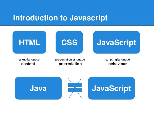 Introduction of html/css/js.