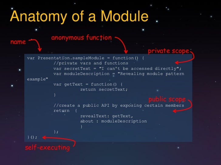 Anatomy of a Module                anonymous functionname                                                    private scope...