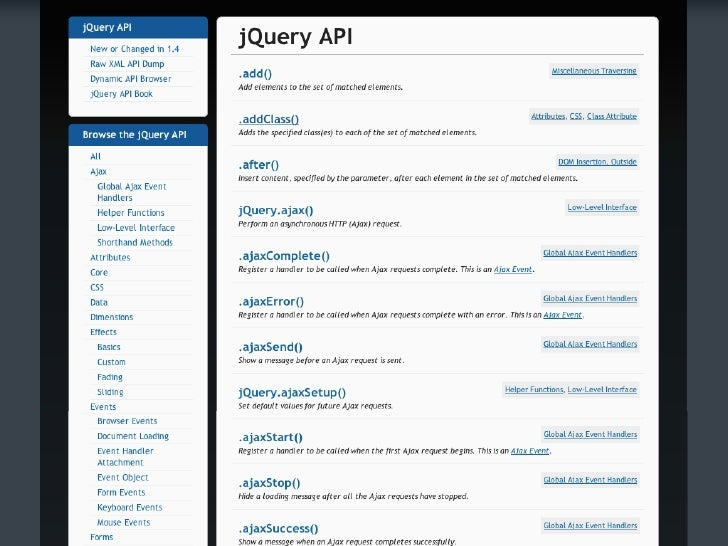 how to call a ajax function in jquery onclick
