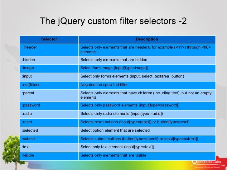 jQuery BootCamp : Creating the Wrapped Element Set