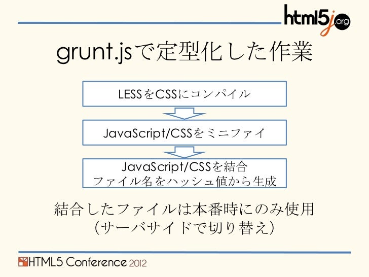 grunt.jsで定型化した作業    LESSをCSSにコンパイル   JavaScript/CSSをミニファイ    JavaScript/CSSを結合  ファイル名をハッシュ値から生成結合したファイルは本番時にのみ使用  (サーバサイドで...