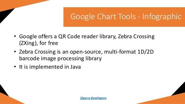 List Of jQuery QR Code Plugins