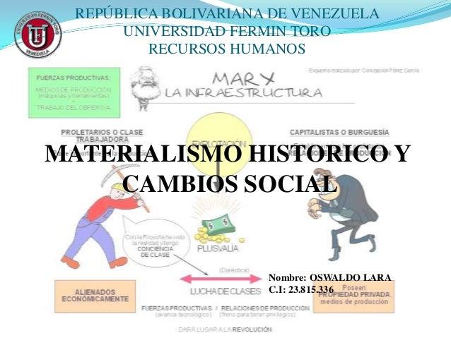 REPÚBLICA BOLIVARIANA DE VENEZUELA UNIVERSIDAD FERMIN TORO RECURSOS HUMANOS  MATERIALISMO HISTORICO Y CAMBIOS SOCIAL  Nomb...