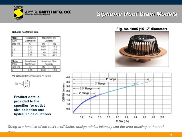 Jay R Smith Mfg Co Full Bore Siphonic Roof Drains