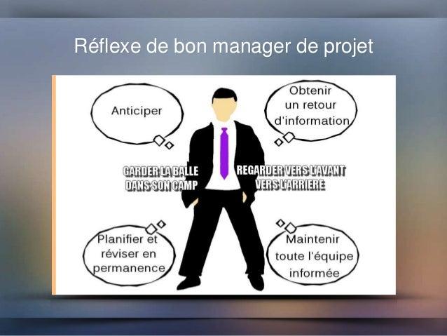 Management De Projet International