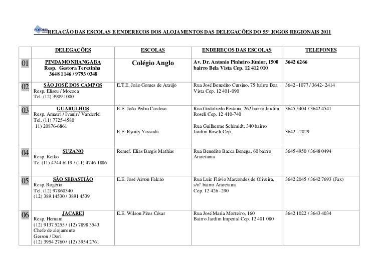 RELAÇÃO DAS ESCOLAS E ENDEREÇOS DOS ALOJAMENTOS DAS DELEGAÇÕES DO 55º JOGOS REGIONAIS 2011               DELEGAÇÕES       ...