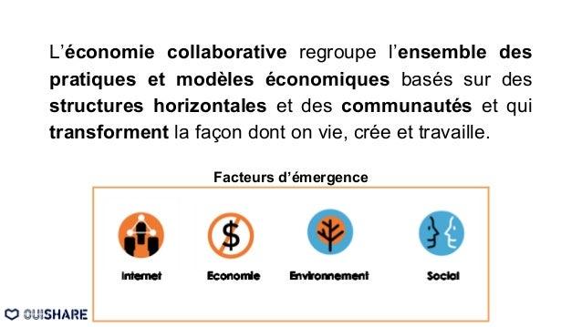 L'économie collaborative Slide 3