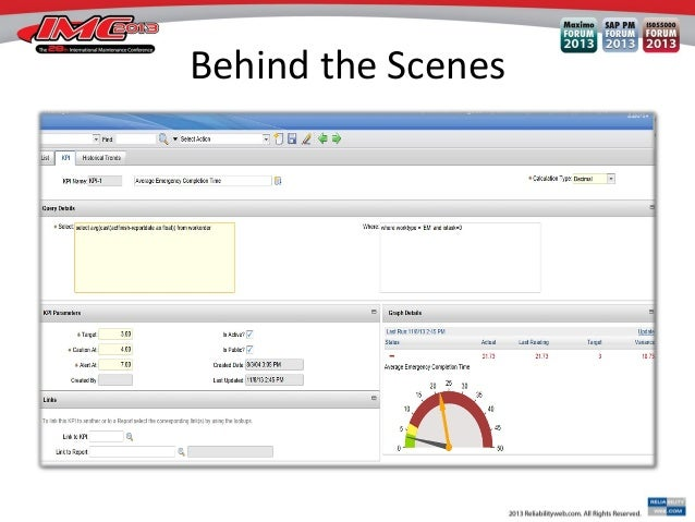 how to create kpi in maximo
