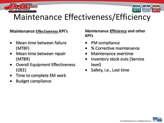 Maximo Kpi Maintenance Amp Asset Reliability Support