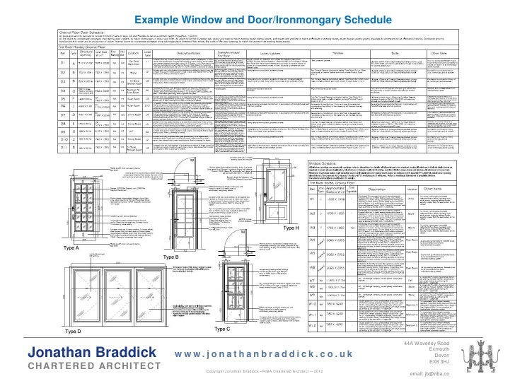 Door schedule example door and frame elevation ex les for Schedule of doors and windows sample