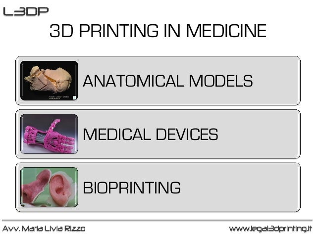 Ethics of bioprinting